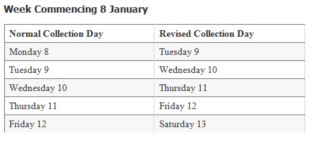 Week Commencing 8 January