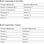 Week Commencing 1 January
